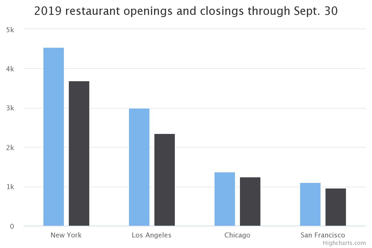 2019-restaurant-openings (1).jpeg