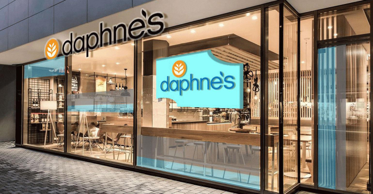 daphnes-closures.png
