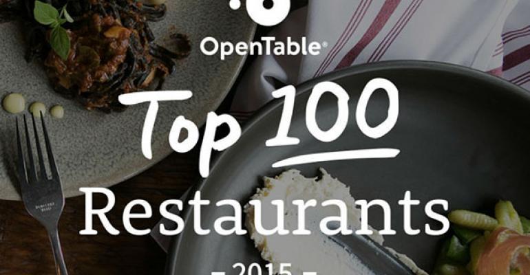 OpenTable Top 100 restaurants