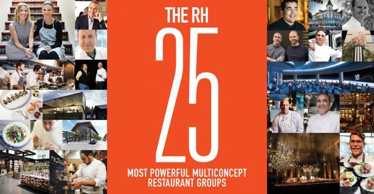 RH 25 logo 2017