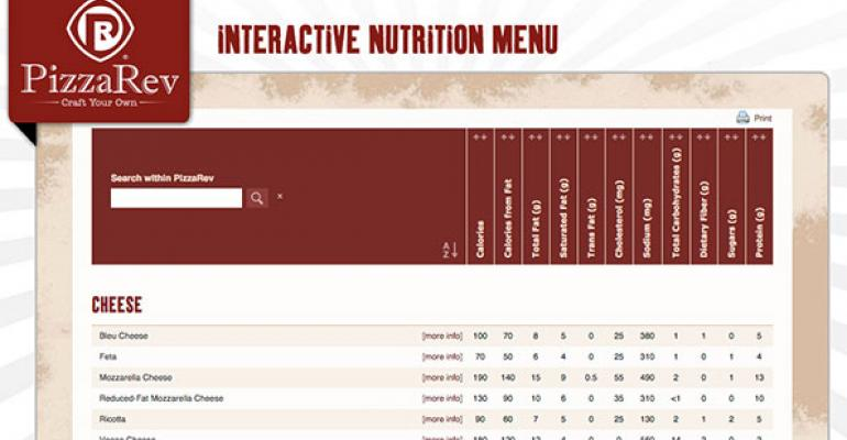 PizzaRev a 19unit fastcasual pizza chain offers a nutrition calculator on its website